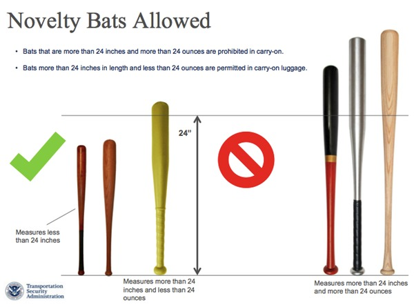 Acceptable and Unacceptable Bats