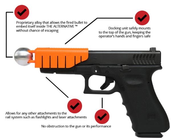 The Clown Gun Explained